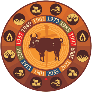 chinese-horoscope-ox